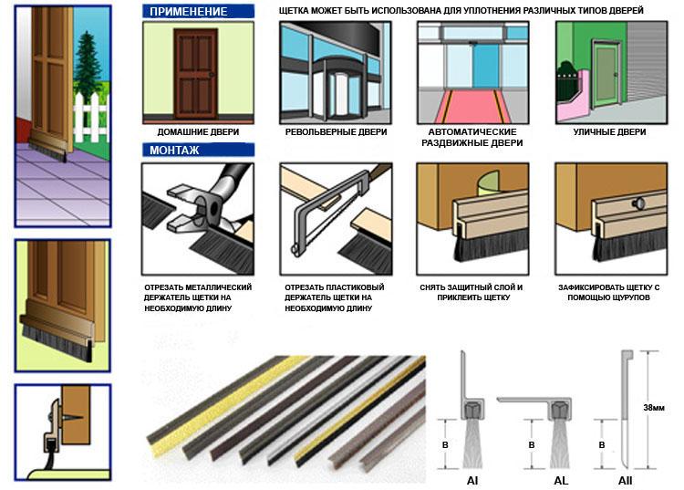 Обслуживание автоматических дверей dorma